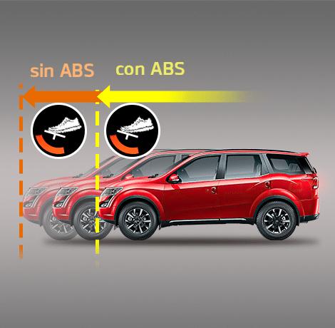Frenos ABS (sistema de antibloqueo)